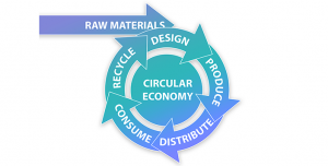 Electronic Waste Recycling Services - eCycle Solutions
